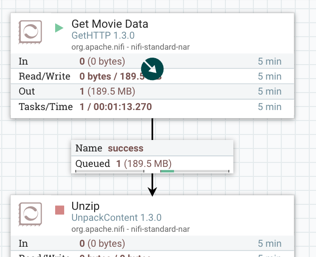 Using PublishKafkaRecord_0_10 (CSVReader/JSONWrite
