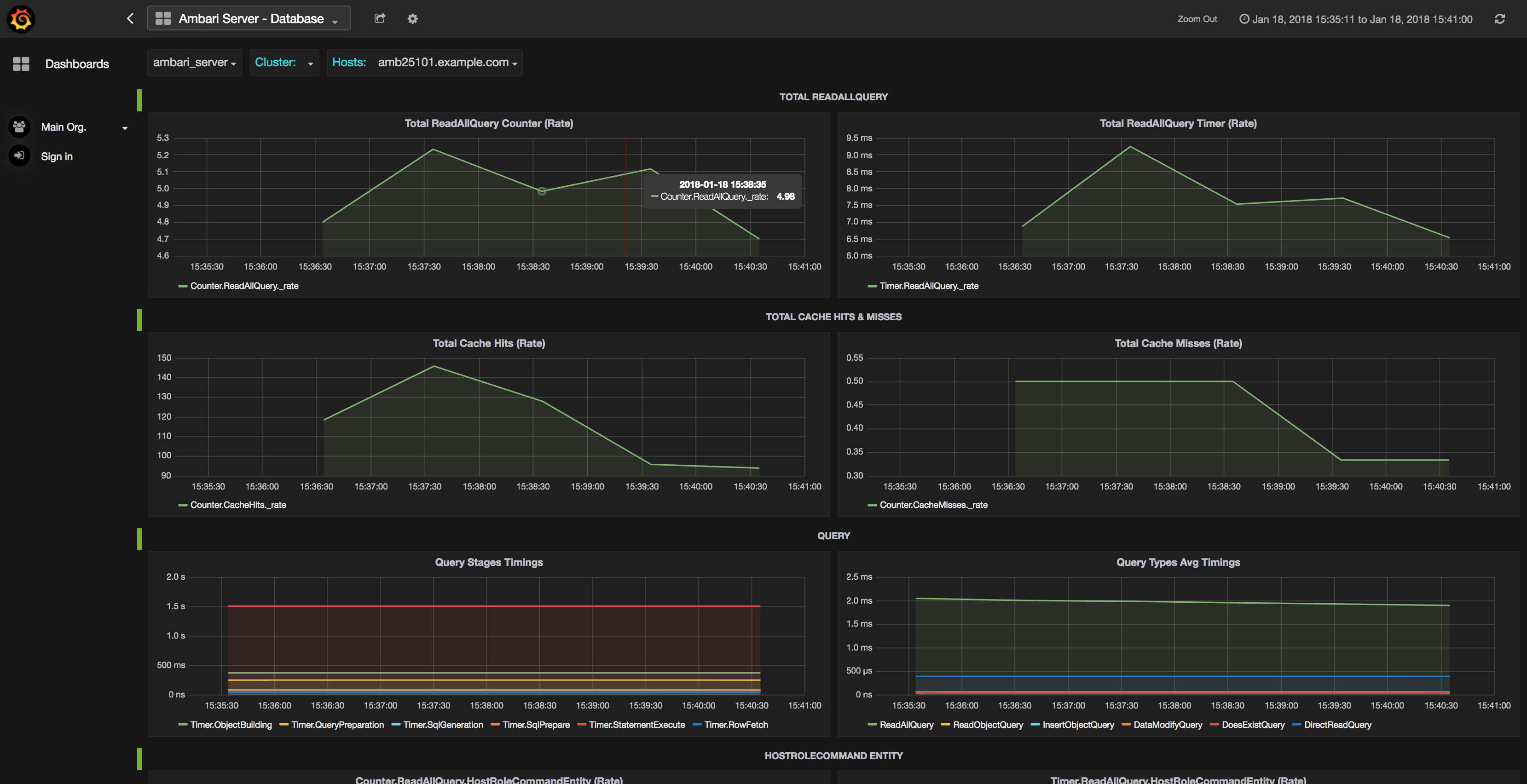 Ambari Server Performance Tuning & Troubleshooting
