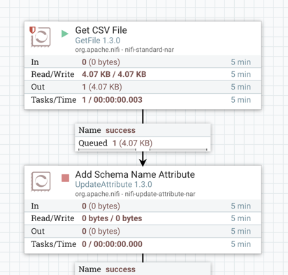 Convert CSV to JSON, Avro, XML using ConvertRecord