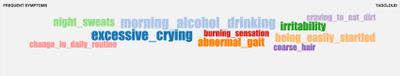 2483-frequent-symptoms-screenshot.png