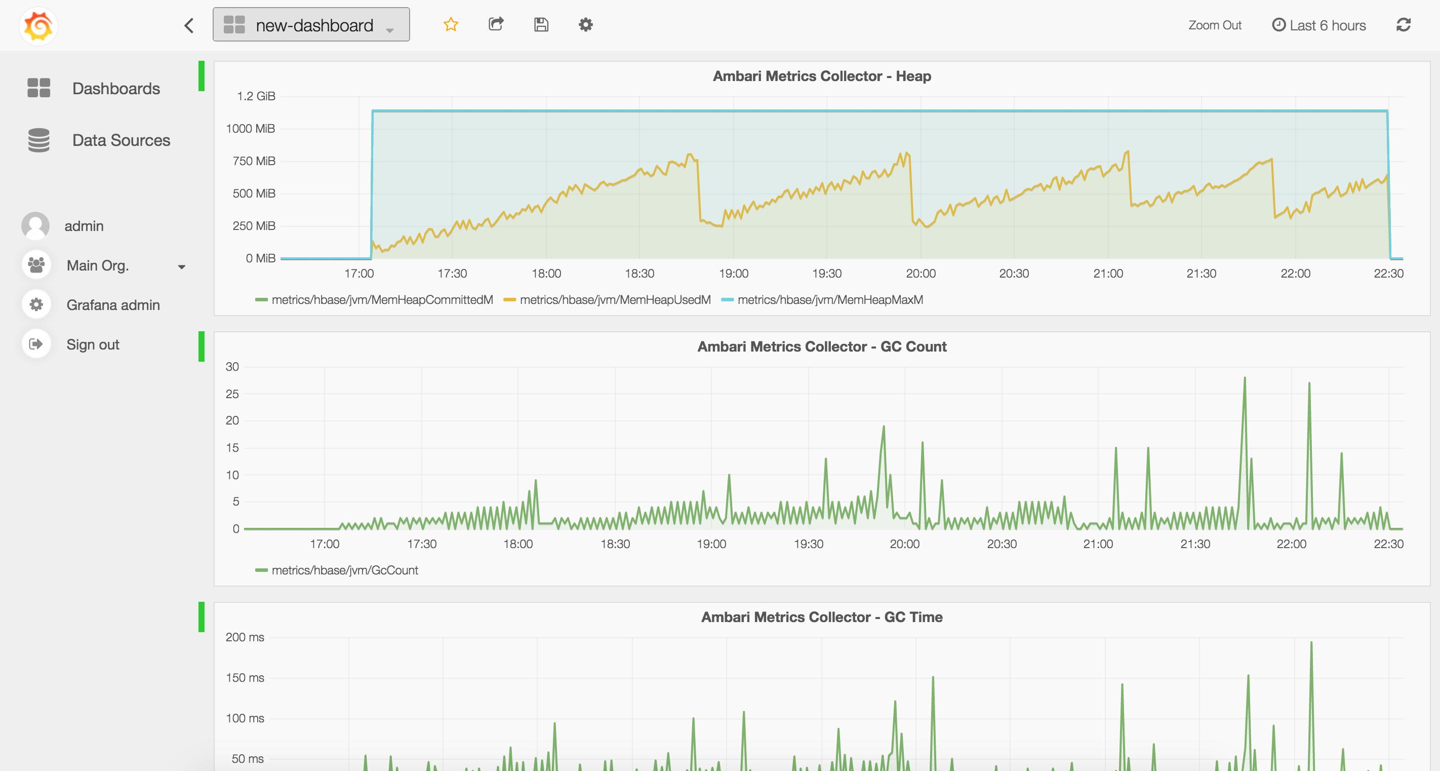 Use Grafana with Ambari as a Data Source - Cloudera Community