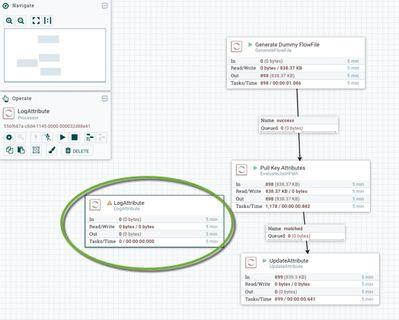 Change NiFi Flow Using Rest API - Part 1 - Cloudera Community