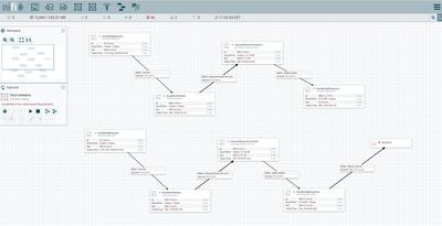Multi stream with Nifi, a simple Monte Carlo simul