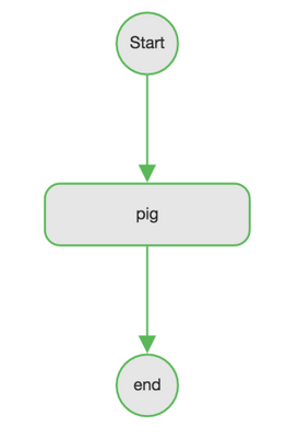 12378--12-check-flow-graph.png
