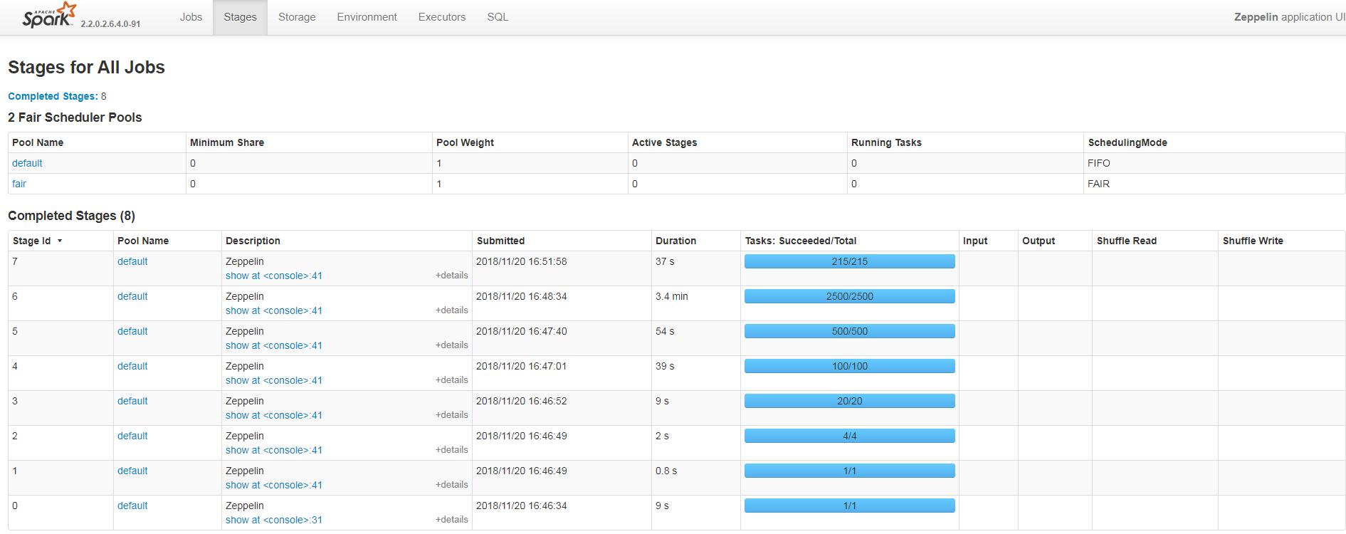 Phoenix Spark Plugin: DataFrame show leads to repe
