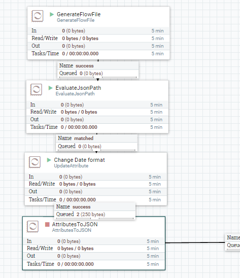 Groovy Script in ExecuteScript Processor To Format