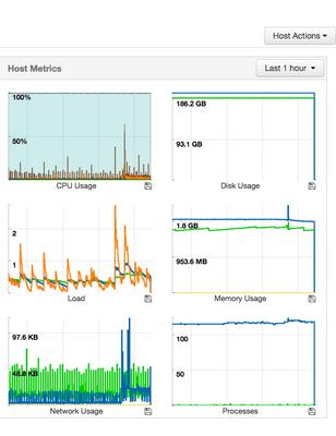 39946-host-metrics.png