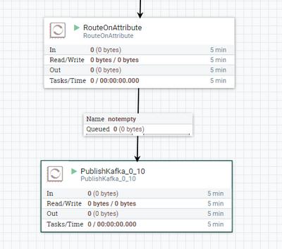 38399-routeonattribute-before-publishkafka.png