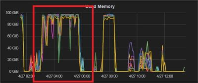14888-grafana-yarn-nodemanagers-google-chrome.jpg