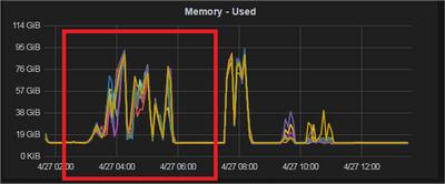 14889-grafana-system-servers-google-chrome-2.png