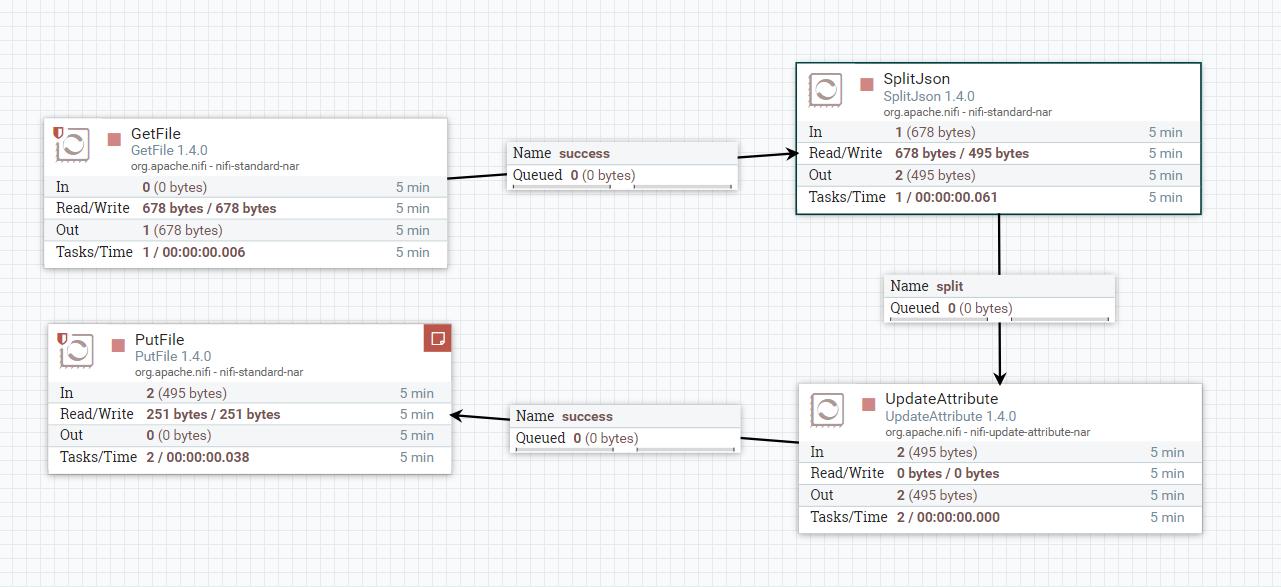 NiFi JSON array to CSV file - Cloudera Community