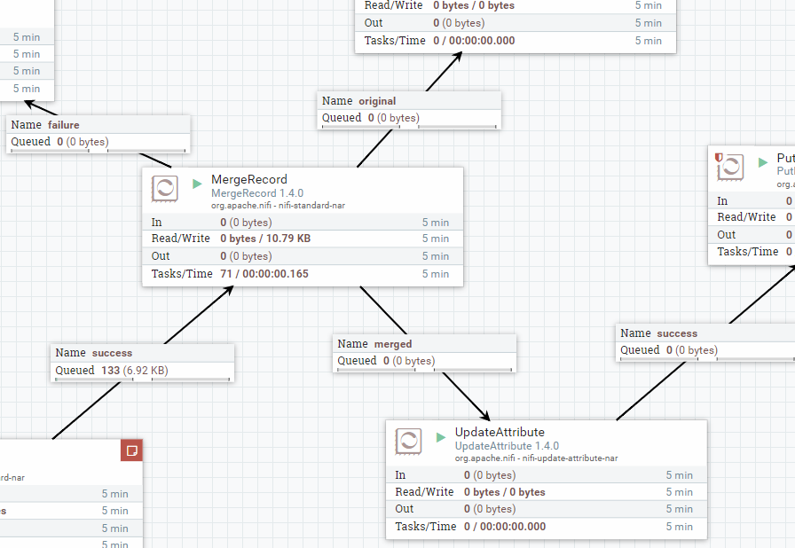Solved: How to merge multiple csv coming through flowfiles