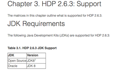 42496-jdk-support.png