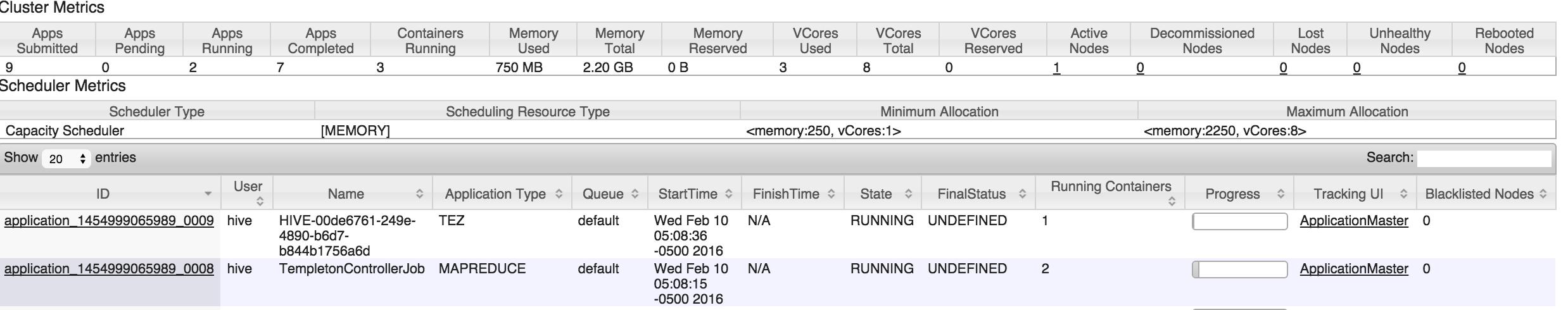hive rest api : cannot query tables ? - Cloudera Community