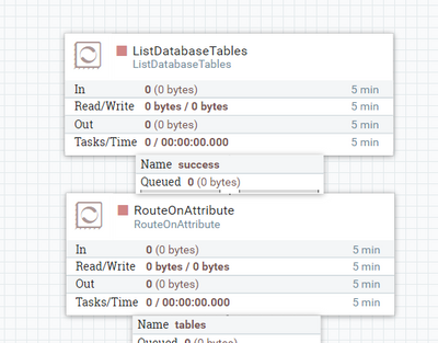 38580-flow-required-tables.png