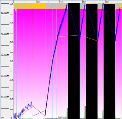 8306-heap-chart.png
