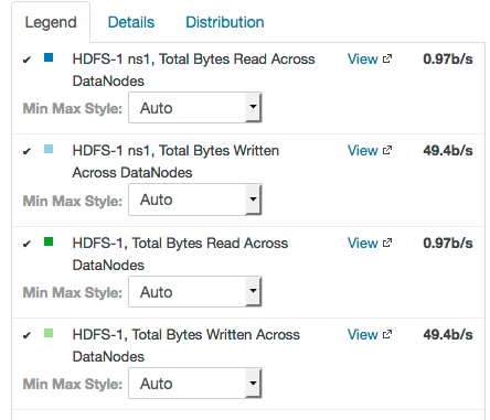 Edit_Chart__Bytes_Read__Average__Max__Min__in__hdfsServiceDataNodes_datanodeIo__-_Cloudera_Manager.png