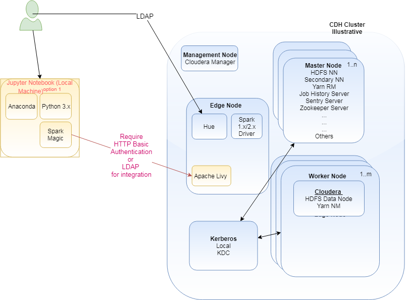 IPO_Architecture_Jupyterv1.8-Page-9 (2).png