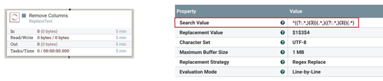 NiFi ETL: Removing columns, filtering rows, changi