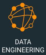 104409-dataengineering.png