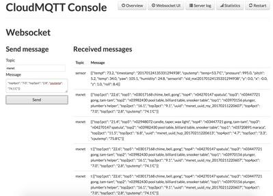 12387-mxnet-mqtt-console.png