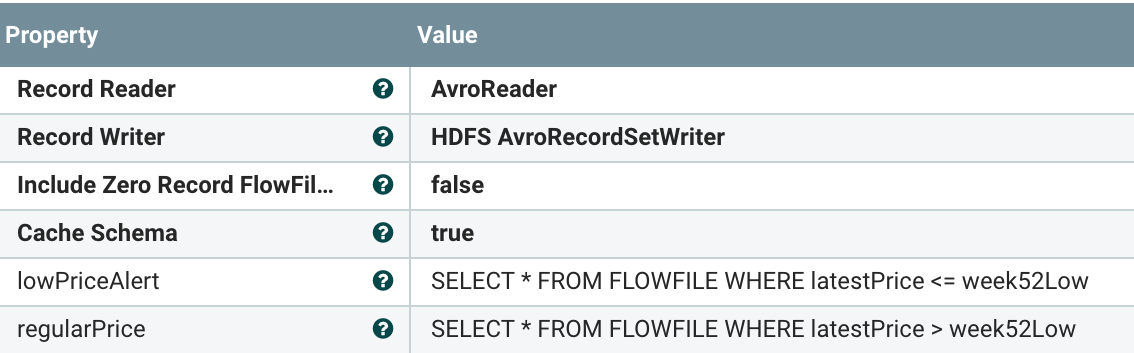 Real-Time Stock Processing With Apache NiFi and Ap