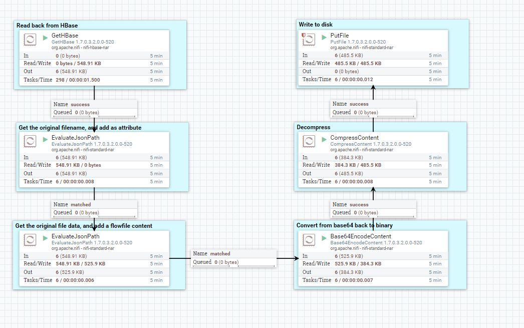 Ingesting binary files (like PDF, JPG, PNG) to HBa