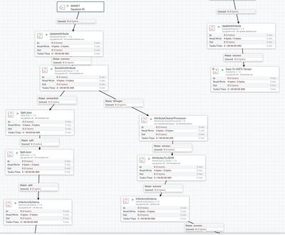 80463-mms2-serverprocessing-flow1.png
