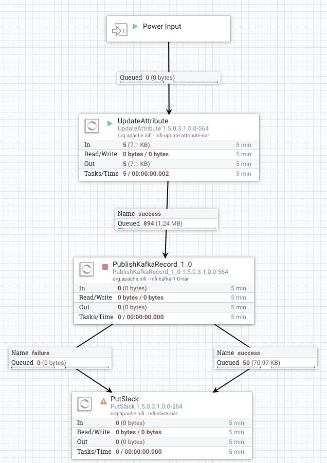 HDP 2 6 4 - HDF 3 1: Apache Spark Streaming Inte